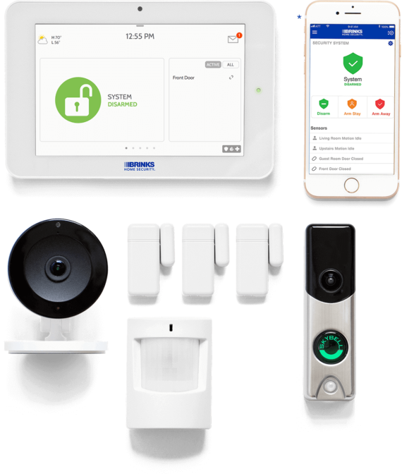 Main Benefits of Electronic Security in Your Home